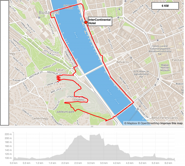 Running in Budapest – RIPE 74 on machine for running, headlights for running, diagrams for running, events for running, illustrations for running, graphs for running,
